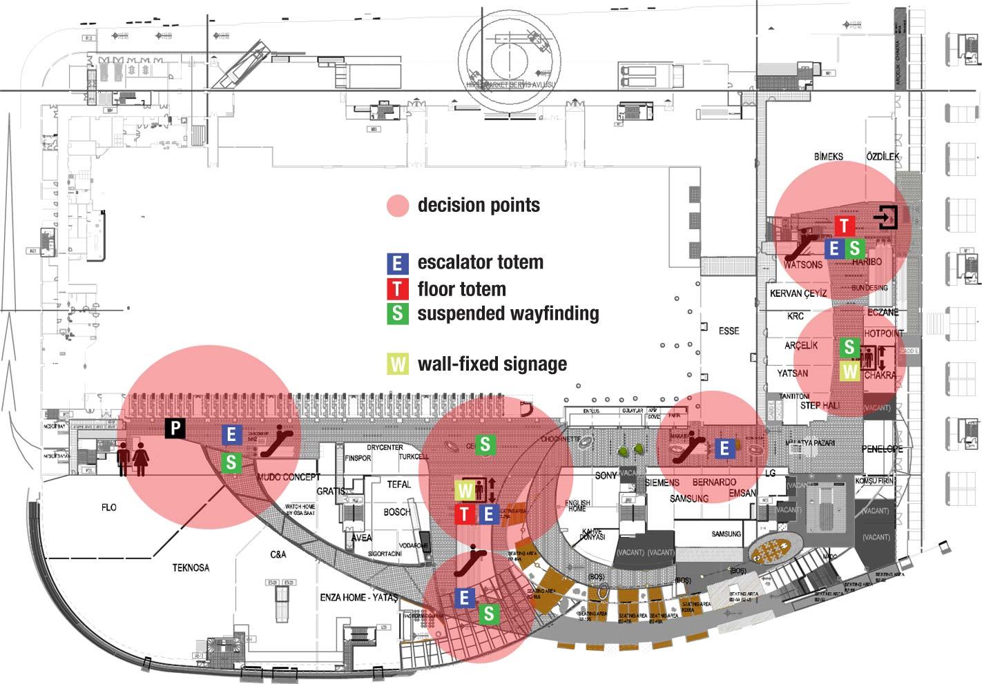 Marmara Forum planning the navigation system Istanbul, Turkey designed by CampbellRigg